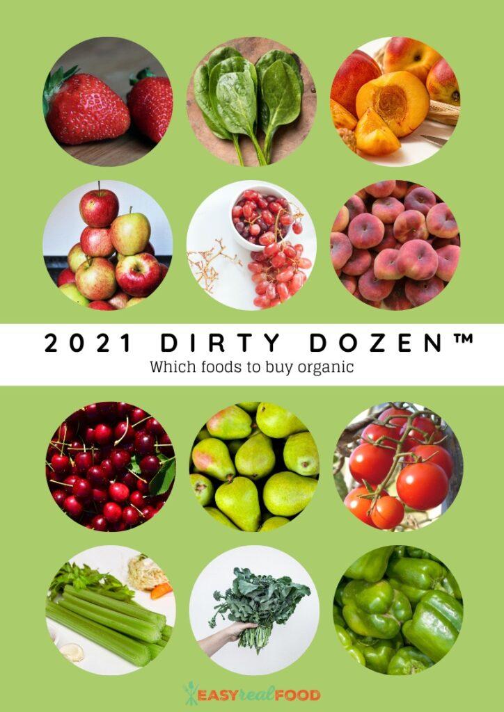 2021 dirty dozen